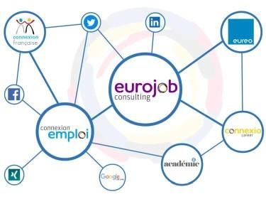 Eureo Network