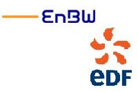 ParisBerlin EDF et EnBW
